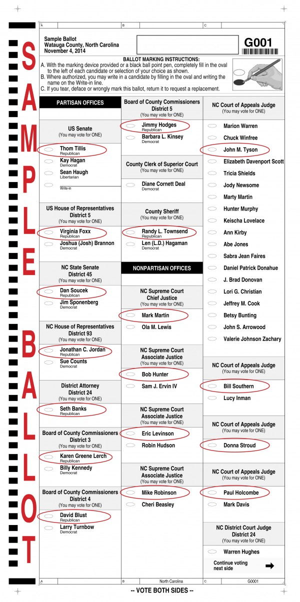 photograph regarding Printable Ballot named How is Your Celebration Voting inside of this Election? Perspective Printable
