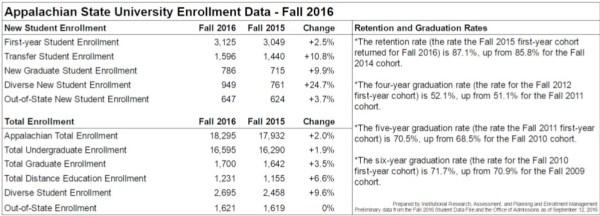 app-state-enrollment-data