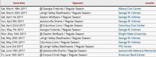 High Country Grizzlies Schedule