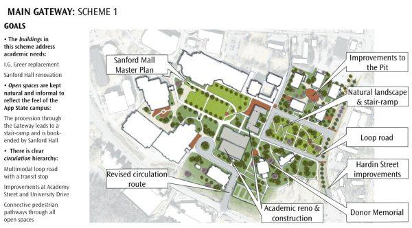 main-gateway-scheme-1