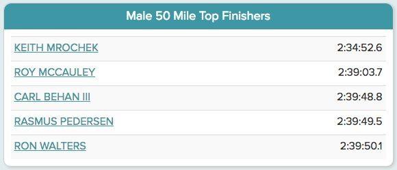 Male 50 Mile Top