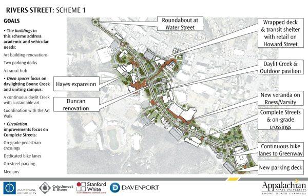 rivers-street-scheme-1