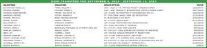 Info from Watauga County Register of Deeds