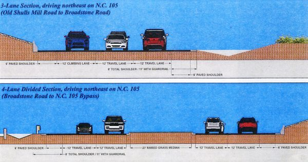 What the road is expected to look like after widening.