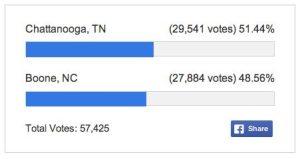 votes0522