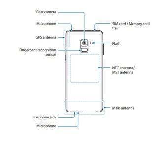 Sensores-y-conexiones-Galaxy-A8-2018-trasera