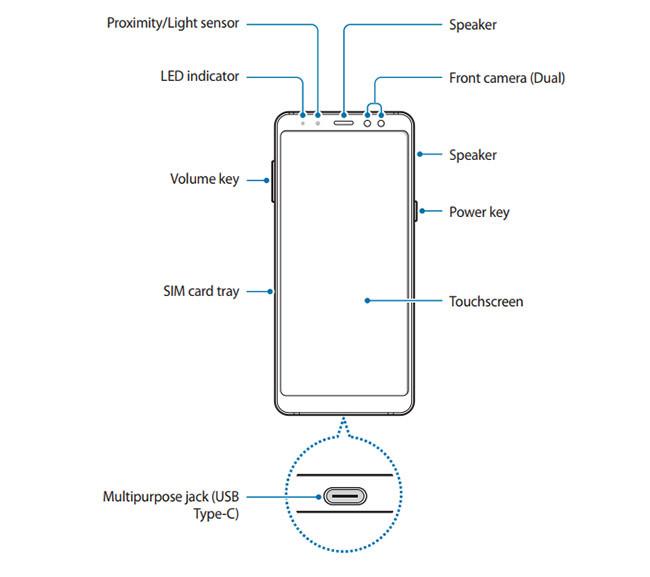 Sensores-y-conexiones-Galaxy-A8-2018