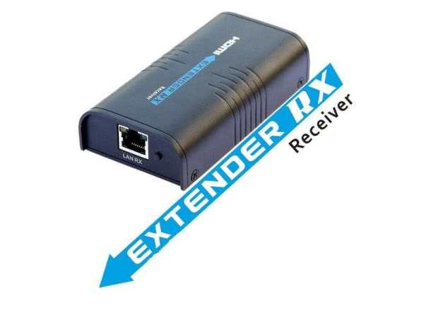 Receiver Unit - HDMI Extender over LAN / IP Network Switches (Ethernet) - Unlimited Receivers possible