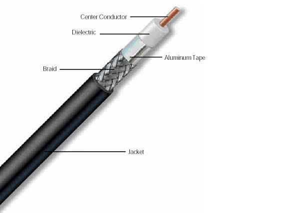 Price per Meter - LMR400 50 Ohm Outdoor (or Indoor) Coaxial Cable