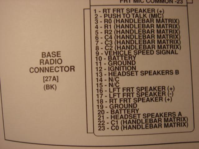 2006 harley davidson radio wiring diagram wiring diagram on 07 harley davidson radio wiring diagram 07 harley davidson radio wiring diagram harman kardon harley davidson radio wiring diagram