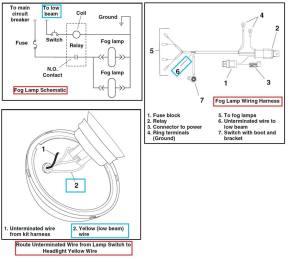 Harley Fog Lights Wiring Diagram | Wiring Library