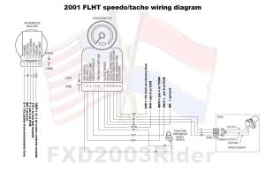 need help from the electical gurus on re pinning a connectors from 01 electric glide  Harley