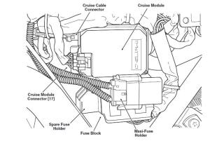 Location of Main 40A Fuse on 2005 Electra Glide Classic  Harley Davidson Forums