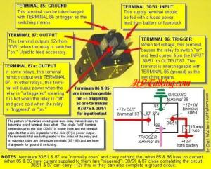 HELPHeadlight Wire to Cut During Starting '96 FLH  Page