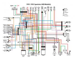sportster wiring diagram - Wiring Diagram