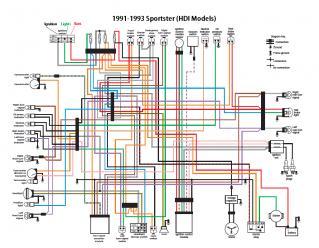 91 Harley Softail Wiring Schematic - Free Download Wiring Diagram