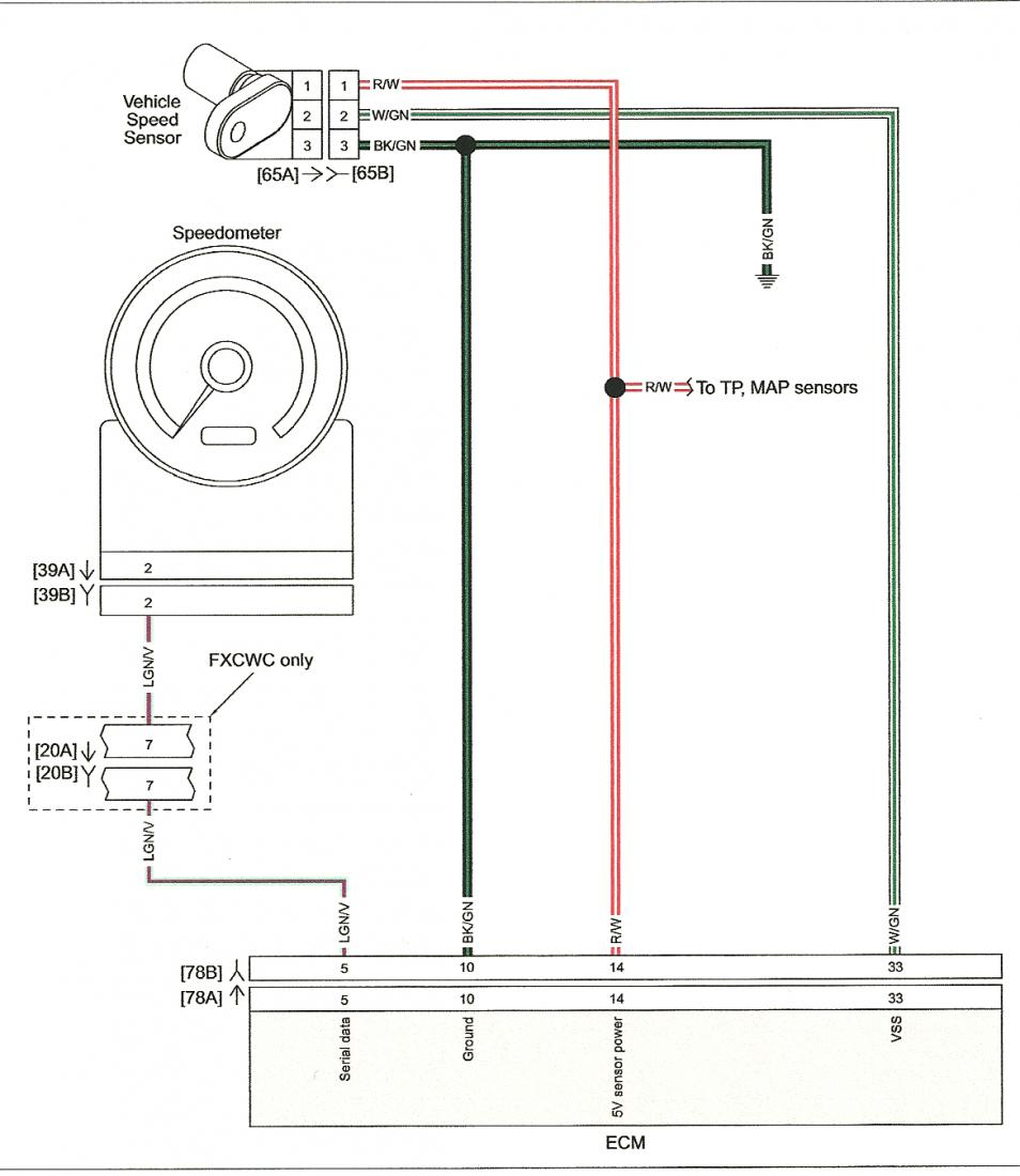 347691d1386980187 wiring for 2007 and up speed sensor scan5 sportster wiring diagram roslonek net,Sportster Tail Light Wiring Diagram