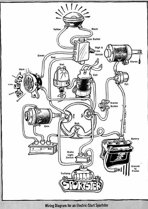2017 Triumph Bobber Wiring Diagram   Amatmotor.co on harley starter relay, harley wiring diagrams pdf, harley starter cover, harley starter clutch, harley throttle body diagram, harley transmission diagram, harley primary drive diagram, harley starter motor, harley relay diagram, harley wiring schematics, harley electrical diagram, harley starter drive diagram, harley charging system diagram, harley ignition diagram, harley jackshaft diagram, ignition starter switch diagram, harley starter exploded view of, harley solenoid diagram, harley starter solenoid, harley starter removal,