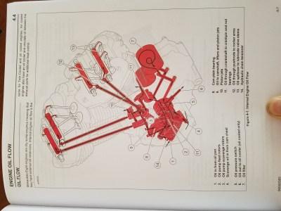 M8 advanced oil cooler system  Page 6  Harley Davidson Forums
