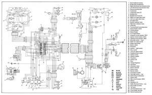 Wiring Diagram 2007 Sportster 883 | Online Wiring Diagram
