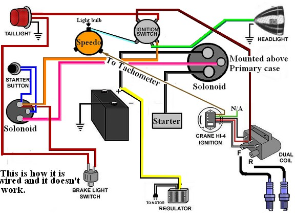 Harley Shovelhead Wiring Simple Diagram Details | Avecdd Unix on