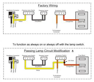 32439d1236630753 highbeems with running lights headlight wiring diagram for fatboy?resize=319%2C280&ssl=1 wiring diagram 2000 fatboy custom exhaust for fatboy, detachable 2003 harley davidson fatboy wiring diagram at panicattacktreatment.co