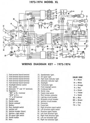 Wiring an XLH  Harley Davidson Forums