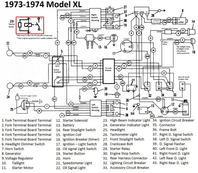 282812d1353950203 wiring an xlh wiring diagram xl 1973 1974 no d. signals?resize\\\=687%2C599\\\&ssl\\\=1 ironhead sportster xlh wiring diagram electrical wiring diagram