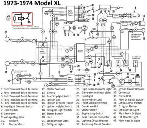 1981 HARLEY DAVIDSON WIRING DIAGRAM  Auto Electrical Wiring Diagram