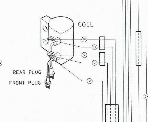 harley davidson coil wiring  wiring diagram cyclestartupa