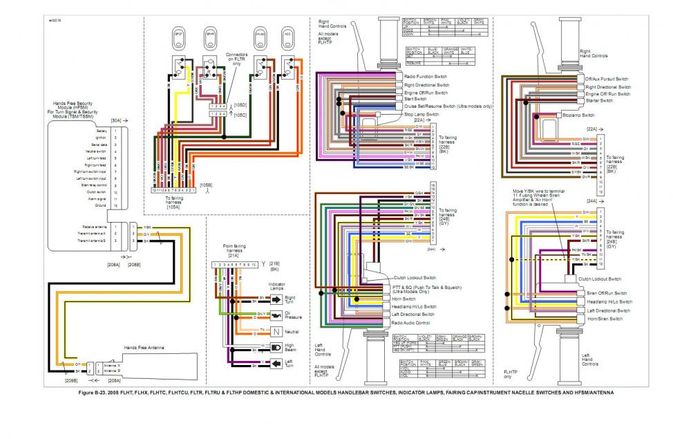 time warner cable wiring diagram html with 2013 Harley Davidson Street Glide Handlebar Wiring Diagram on Enchanting 2wire Uverse Connection Diagram moreover Outside Telephone Wiring Diagram besides Uverse Modem Wiring Diagram further Dvd Player To Tv Cable Box Hook Up To Diagram together with Time Warner Cable Modem Wired Rooms Diagram.