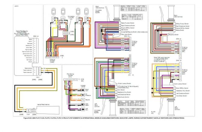 2013 harley sportster wiring diagram  fuse box manual for