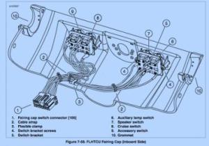 Auxiliary wire harnes to keep on wbrights  Harley Davidson Forums