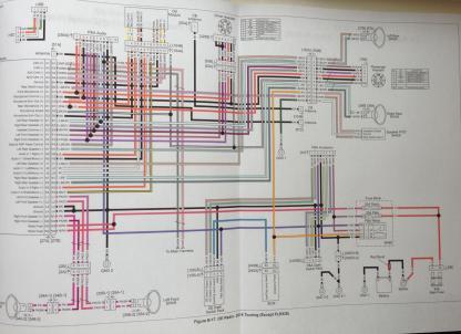 2014 harley davidson wiring diagram model electrical wiring rh universalservices co