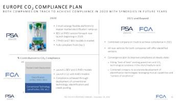 Groupe PSA & Fiat Chrysler Automobiles Merger Presentation. (FCA & PSA).