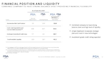 Groupe PSA & Fiat Chrysler Automobiles Merger Presentation. (FCA & PSA).