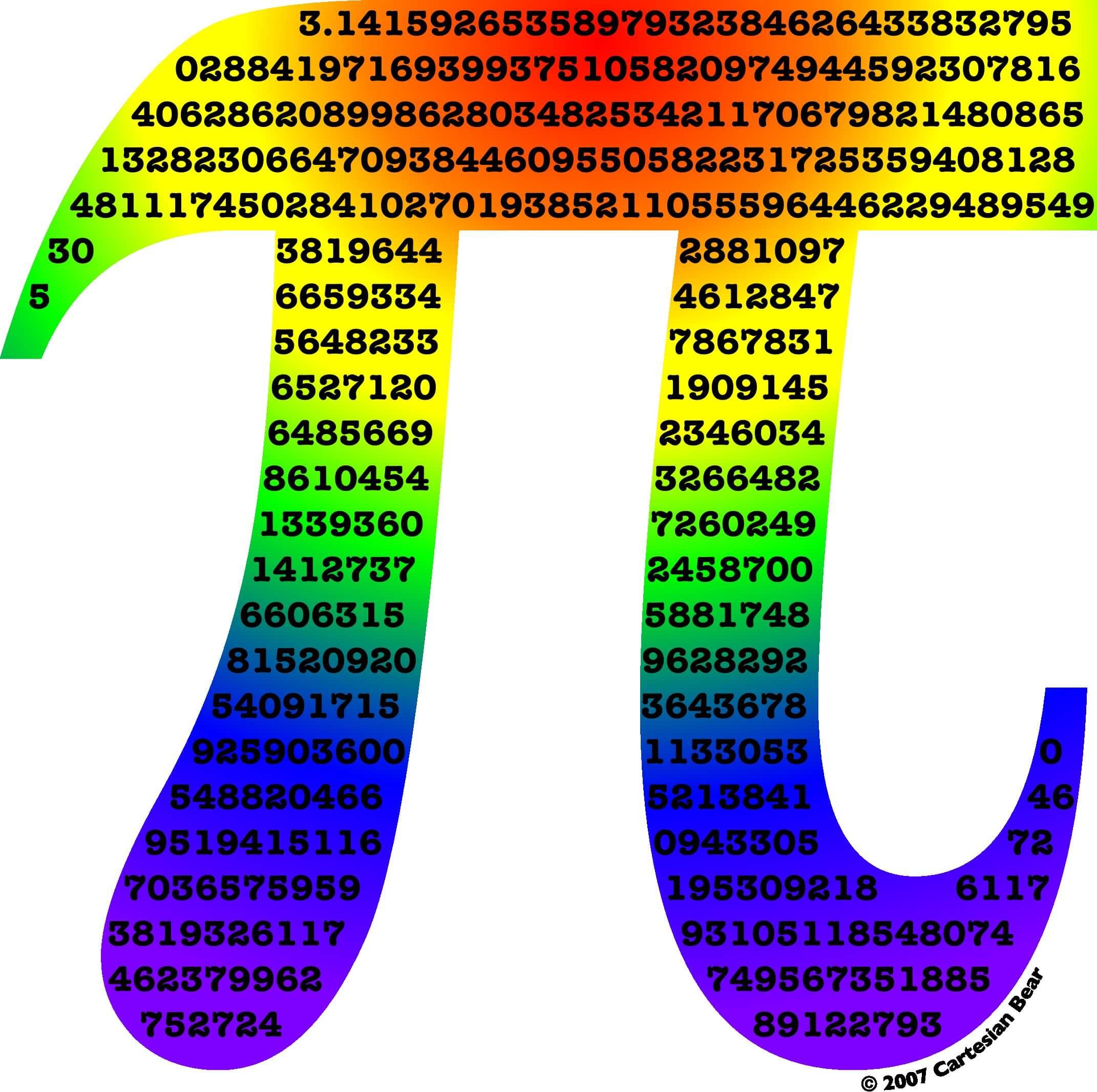 Pi Day 3 14 22 7 Greek Maths Symbol