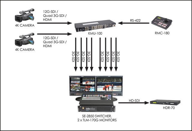 KMU-100_workflow_broadcast-8 copy