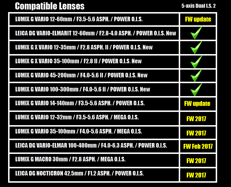 lens-guidev2