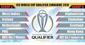 2019 ICC World Cup Qualifier
