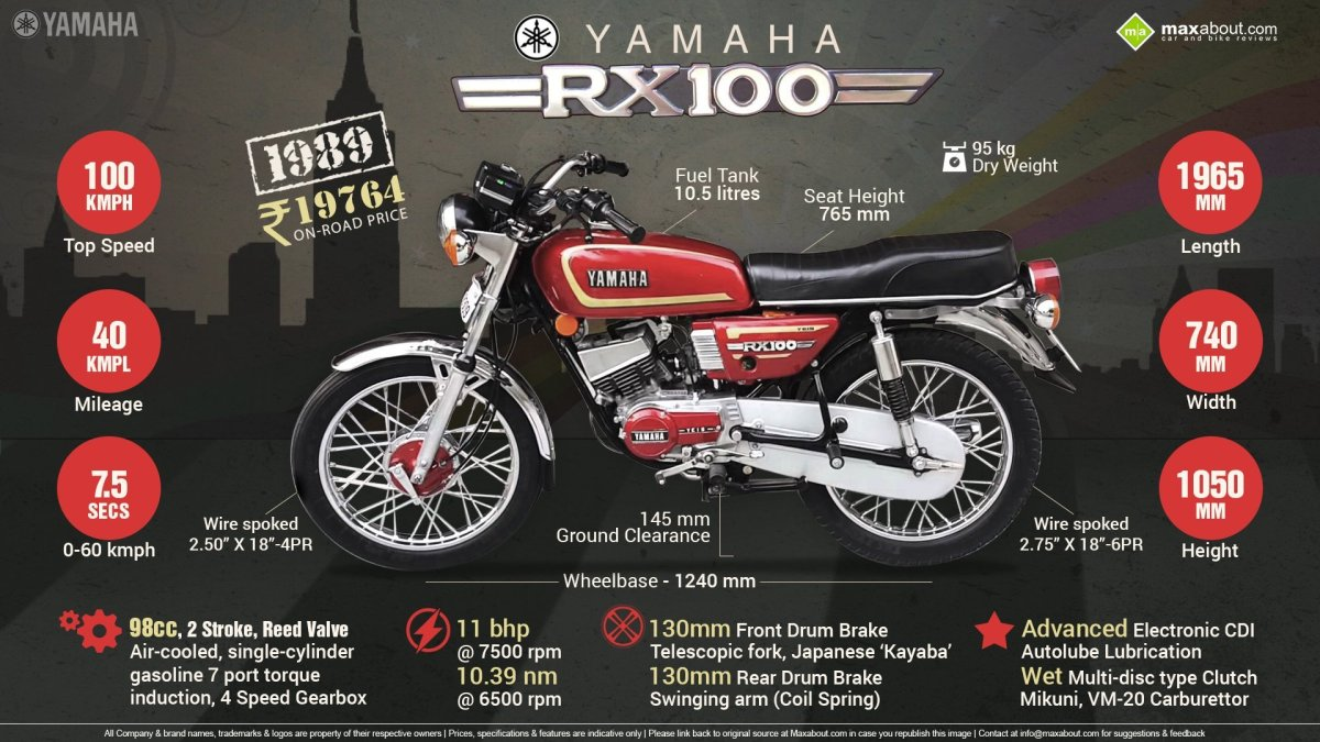 Yamaha Rx  Specification