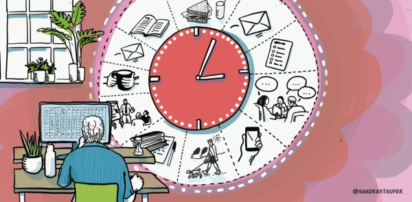 time management and productivity business coaching