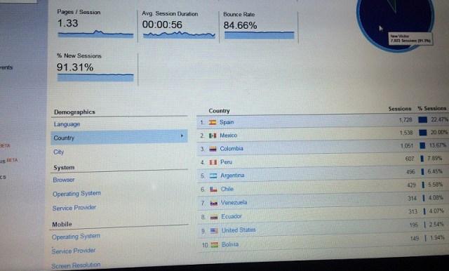 google analytics trafico web internet