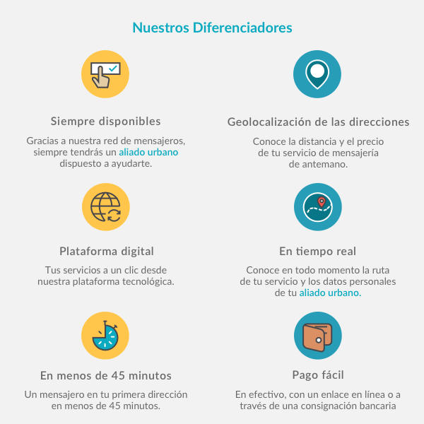 startup digital app internet