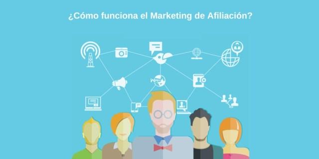 Cómo funciona el Marketing de Afiliación