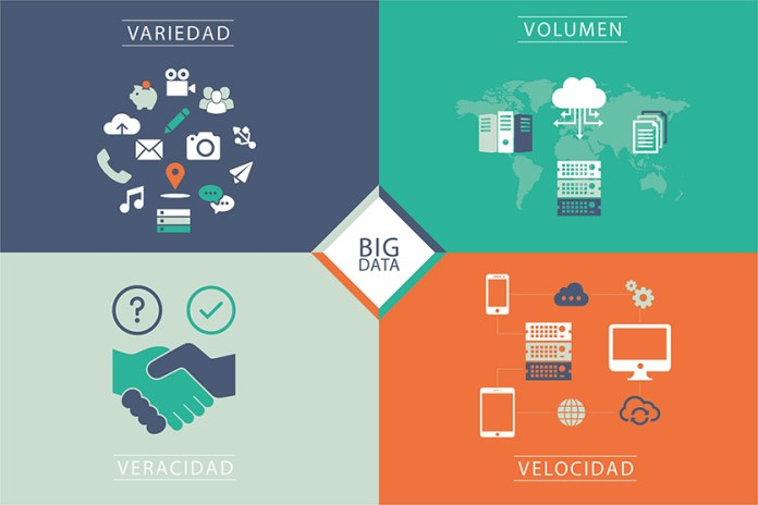 Beneficios de usar Big Data