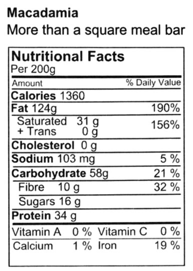 Benefits Hazelnut Milk