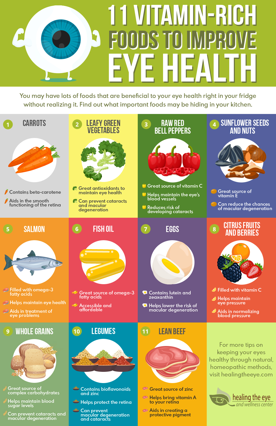 What Are Nourishing Foods For Eye Health | Foods For Eye Health | 11 Important Foods to Add to Your Diet