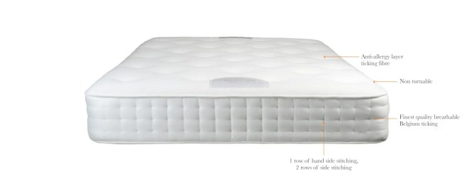 Pocket Memory Mattress Technical Top On