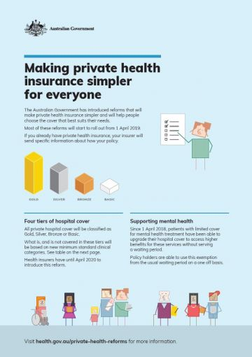 Cover image for Making private health insurance simpler for everyone campaign fact sheet